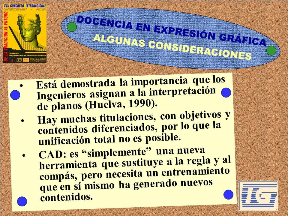 DOCENCIA EN EXPRESIÓN GRÁFICA Está demostrada la importancia que los Ingenieros asignan a la interpretación de planos (Huelva, 1990). Hay muchas titul