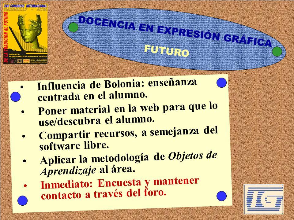 DOCENCIA EN EXPRESIÓN GRÁFICA Influencia de Bolonia: enseñanza centrada en el alumno. Poner material en la web para que lo use/descubra el alumno. Com