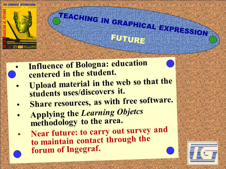 TEACHING IN GRAPHICAL EXPRESSION Influence of Bologna: education centered in the student. Upload material in the web so that the students uses/discove