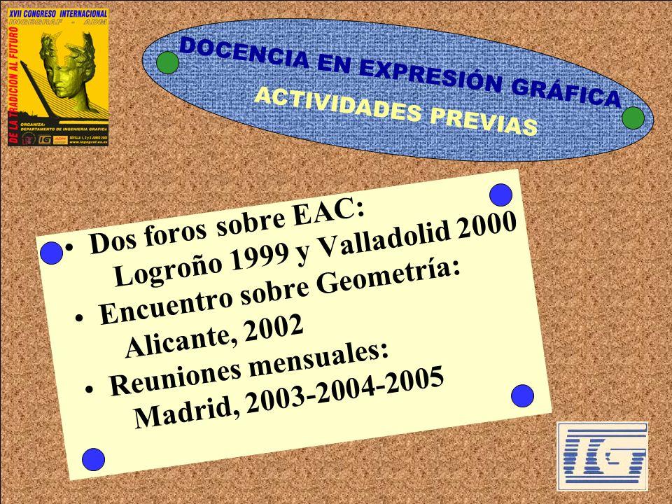 DOCENCIA EN EXPRESIÓN GRÁFICA Dos foros sobre EAC: Logroño 1999 y Valladolid 2000 Encuentro sobre Geometría: Alicante, 2002 Reuniones mensuales: Madri