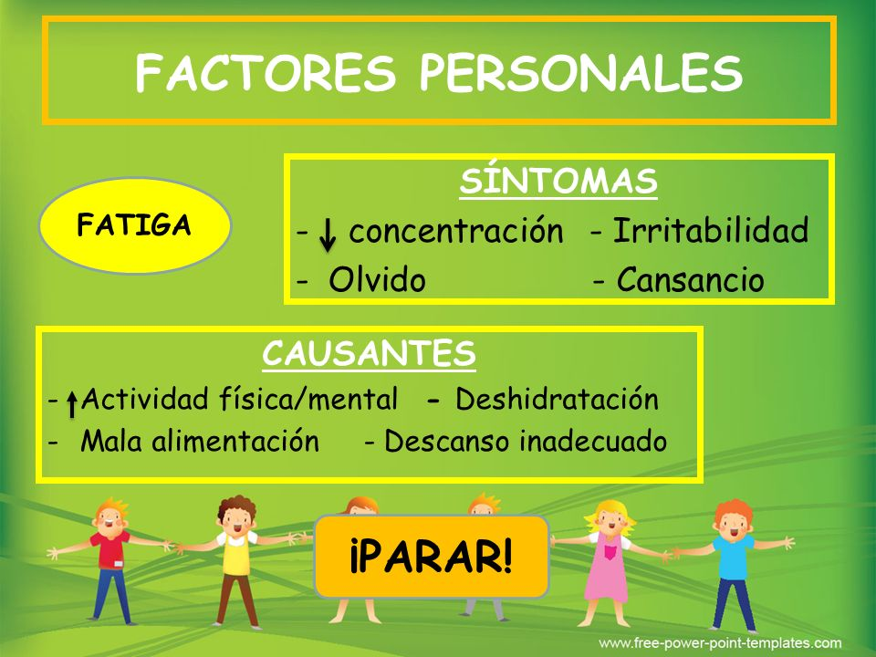 FACTORES PERSONALES SÍNTOMAS - concentración - Irritabilidad -Olvido - Cansancio CAUSANTES -Actividad física/mental - Deshidratación -Mala alimentació