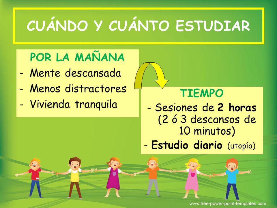 CUÁNDO Y CUÁNTO ESTUDIAR POR LA MAÑANA -Mente descansada -Menos distractores -Vivienda tranquila TIEMPO - Sesiones de 2 horas (2 ó 3 descansos de 10 m