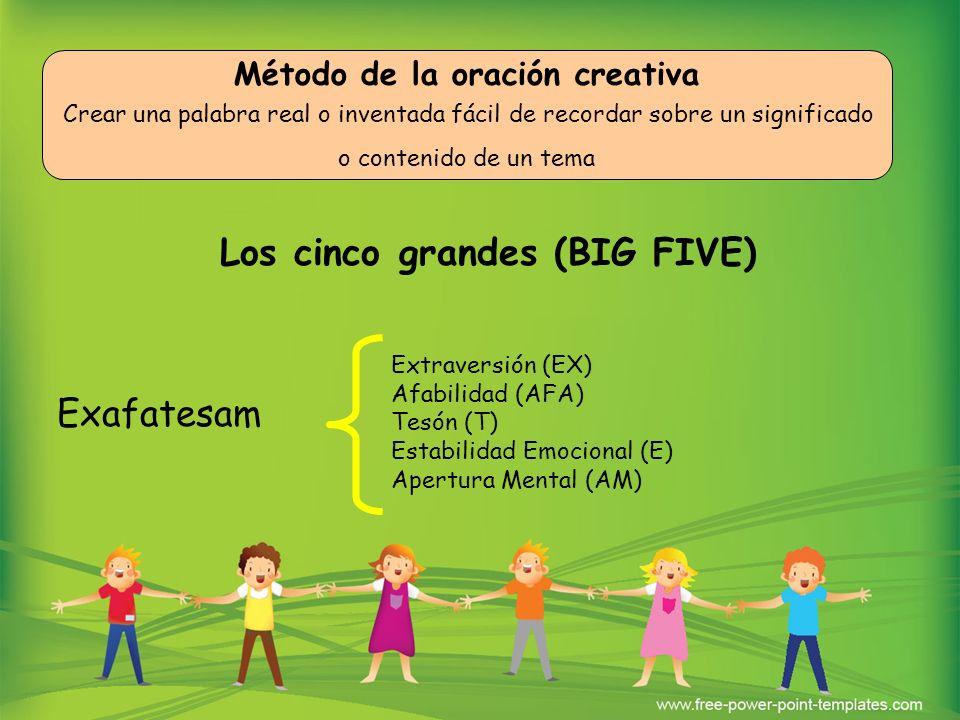 Los cinco grandes (BIG FIVE) Exafatesam Extraversión (EX) Afabilidad (AFA) Tesón (T) Estabilidad Emocional (E) Apertura Mental (AM) Método de la oraci