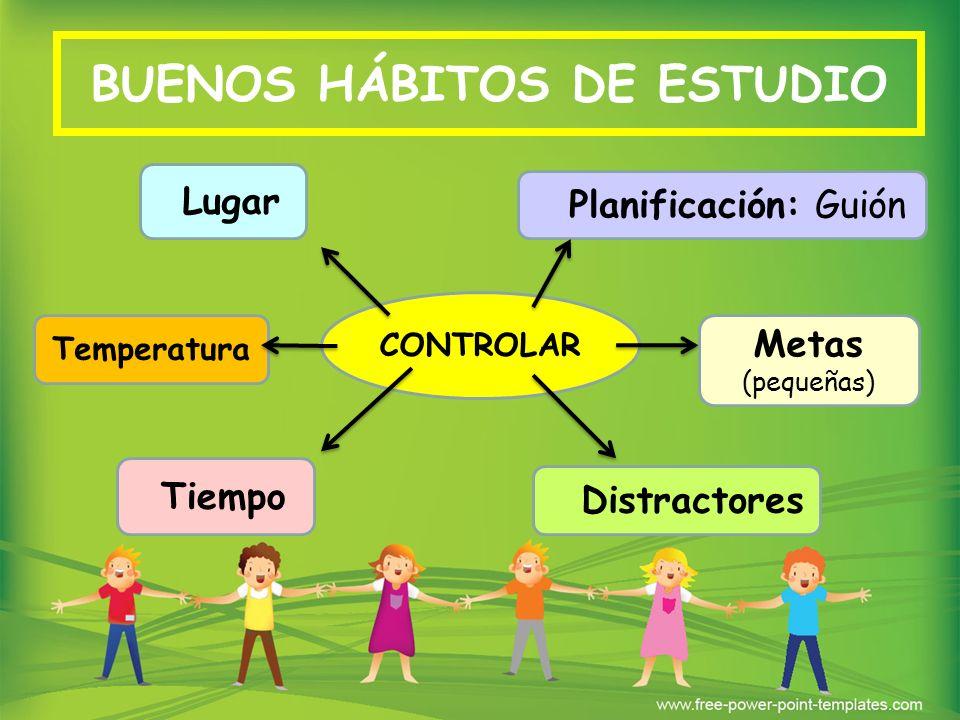 BUENOS HÁBITOS DE ESTUDIO Tiempo Lugar Planificación: Guión Temperatura Metas (pequeñas) Distractores CONTROLAR