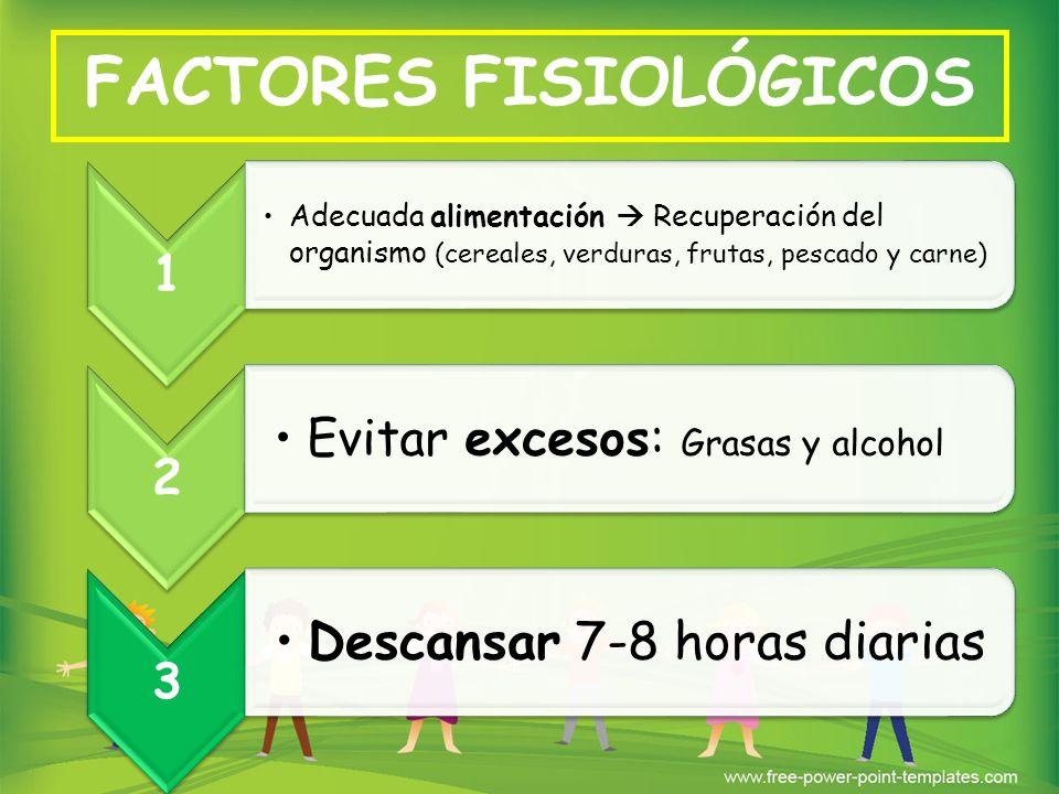 FACTORES FISIOLÓGICOS 1 Adecuada alimentación Recuperación del organismo (cereales, verduras, frutas, pescado y carne) 2 Evitar excesos: Grasas y alco