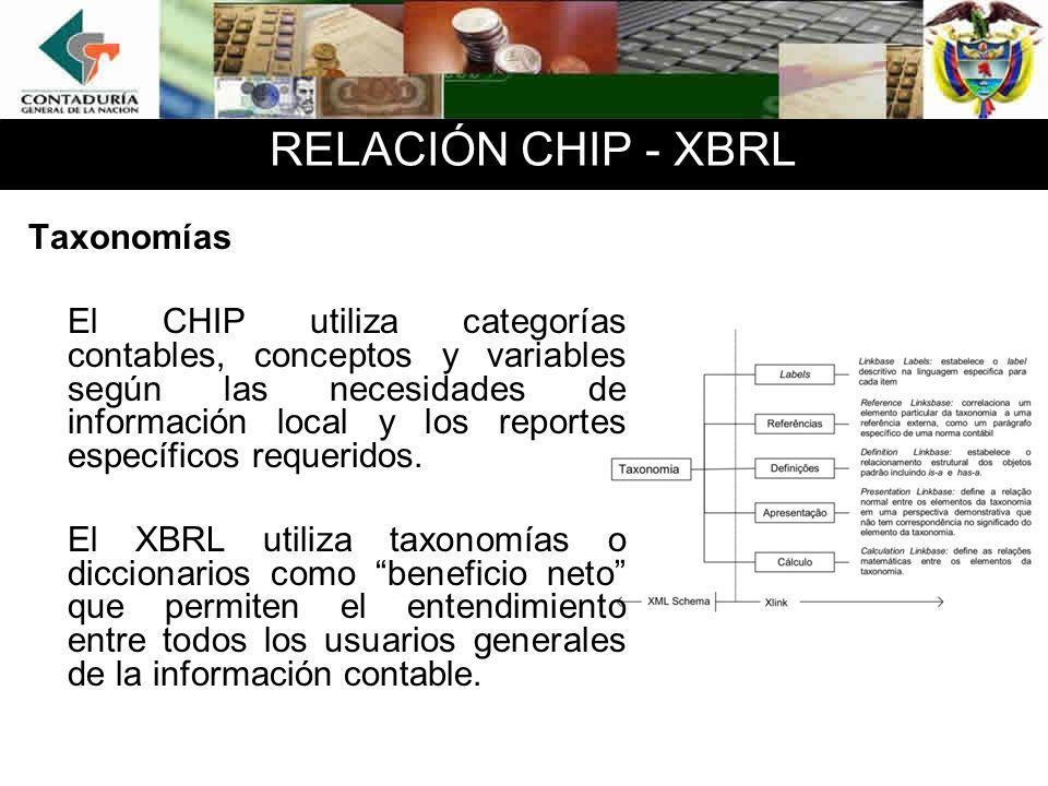 RELACIÓN CHIP - XBRL Taxonomías El CHIP utiliza categorías contables, conceptos y variables según las necesidades de información local y los reportes específicos requeridos.