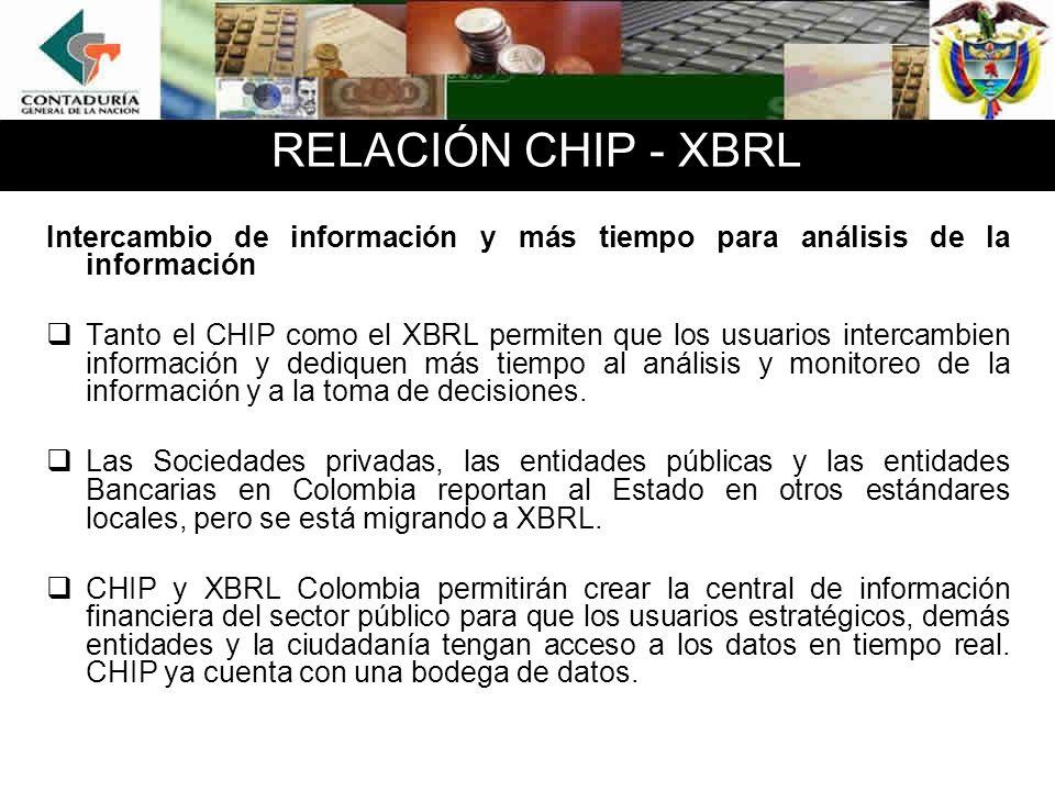 RELACIÓN CHIP - XBRL Intercambio de información y más tiempo para análisis de la información Tanto el CHIP como el XBRL permiten que los usuarios intercambien información y dediquen más tiempo al análisis y monitoreo de la información y a la toma de decisiones.