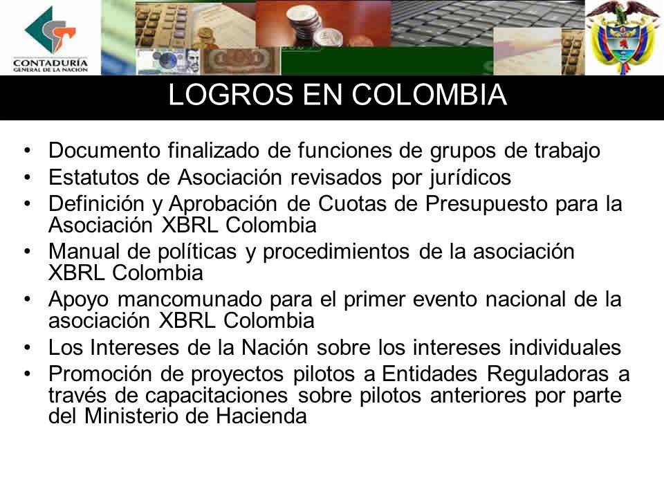 LOGROS EN COLOMBIA Documento finalizado de funciones de grupos de trabajo Estatutos de Asociación revisados por jurídicos Definición y Aprobación de Cuotas de Presupuesto para la Asociación XBRL Colombia Manual de políticas y procedimientos de la asociación XBRL Colombia Apoyo mancomunado para el primer evento nacional de la asociación XBRL Colombia Los Intereses de la Nación sobre los intereses individuales Promoción de proyectos pilotos a Entidades Reguladoras a través de capacitaciones sobre pilotos anteriores por parte del Ministerio de Hacienda