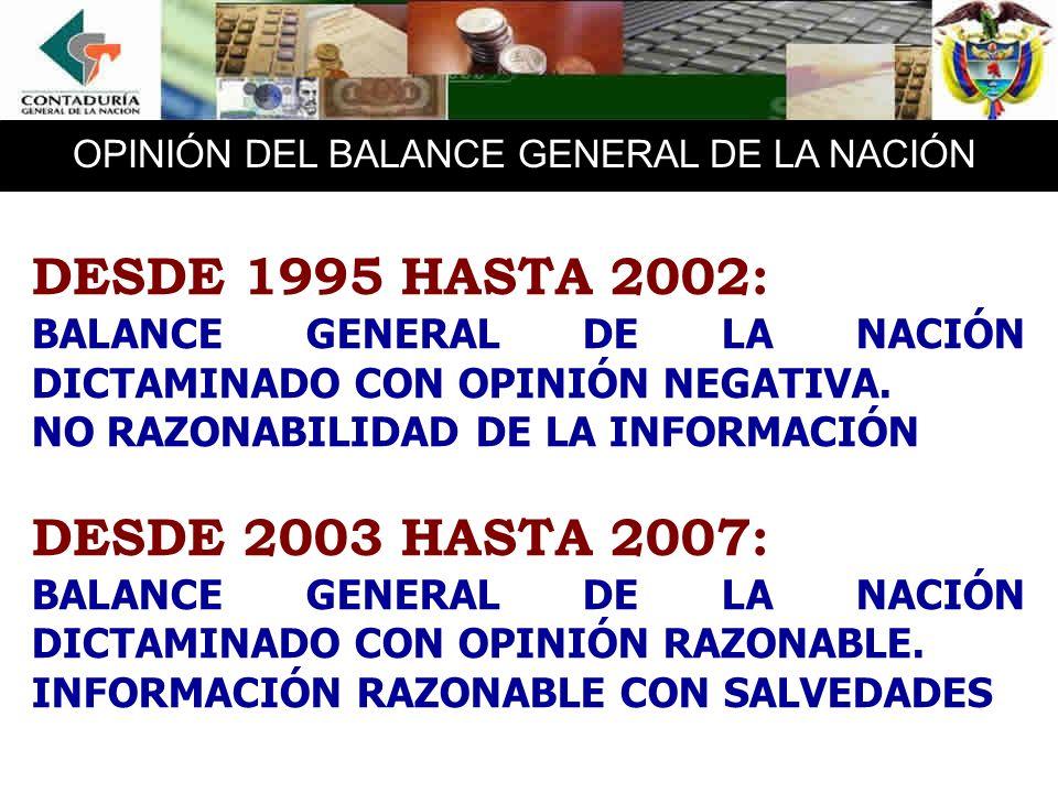 DESDE 1995 HASTA 2002: BALANCE GENERAL DE LA NACIÓN DICTAMINADO CON OPINIÓN NEGATIVA.