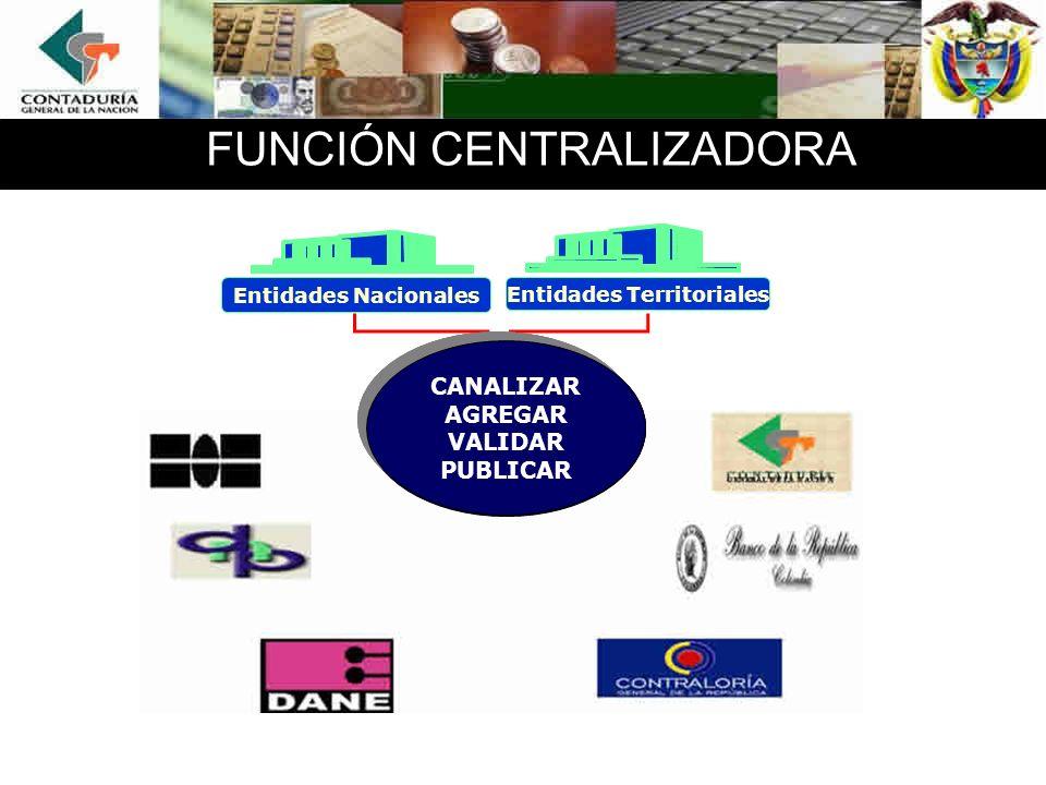 FUNCIÓN CENTRALIZADORA Entidades Nacionales Entidades Territoriales CHIP CANAL ÚNICO DE INFORMACION CANAL ÚNICO DE INFORMACION CANALIZAR AGREGAR VALIDAR PUBLICAR CANALIZAR AGREGAR VALIDAR PUBLICAR