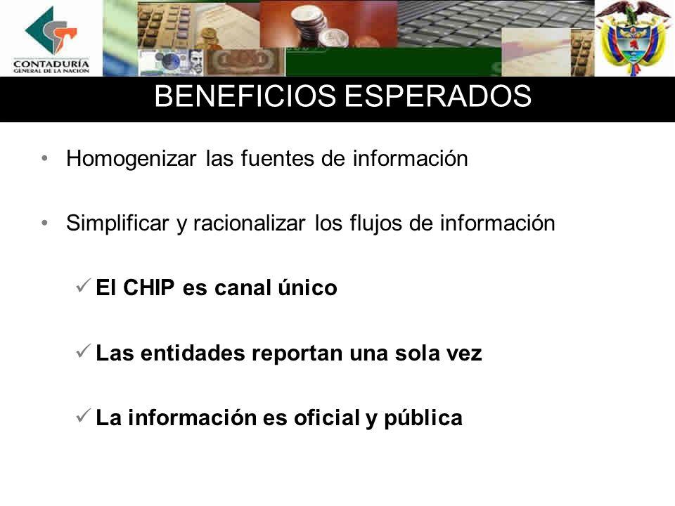 BENEFICIOS ESPERADOS Homogenizar las fuentes de información Simplificar y racionalizar los flujos de información El CHIP es canal único Las entidades reportan una sola vez La información es oficial y pública