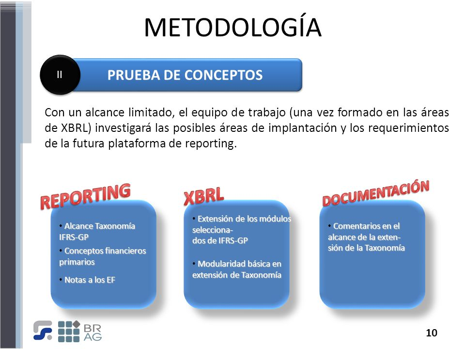10 METODOLOGÍA PRUEBA DE CONCEPTOS II Con un alcance limitado, el equipo de trabajo (una vez formado en las áreas de XBRL) investigará las posibles ár