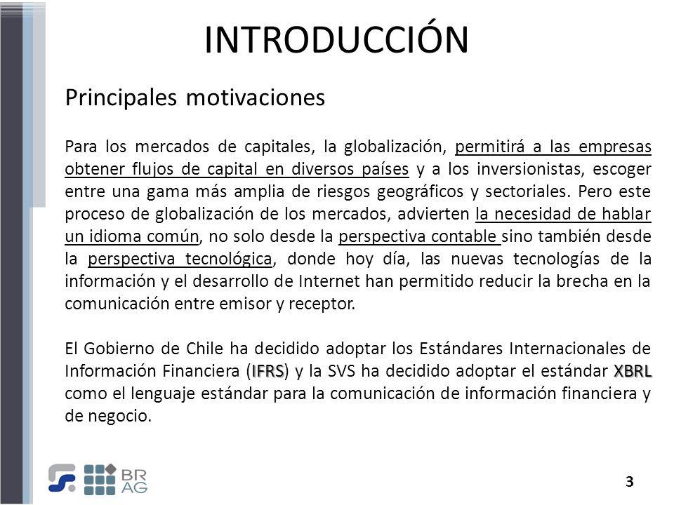3 INTRODUCCIÓN Principales motivaciones Para los mercados de capitales, la globalización, permitirá a las empresas obtener flujos de capital en divers