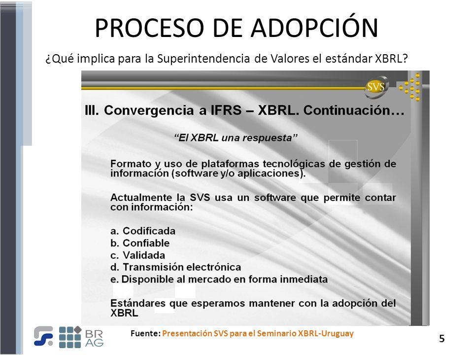 5 PROCESO DE ADOPCIÓN ¿Qué implica para la Superintendencia de Valores el estándar XBRL? Fuente: Presentación SVS para el Seminario XBRL-Uruguay