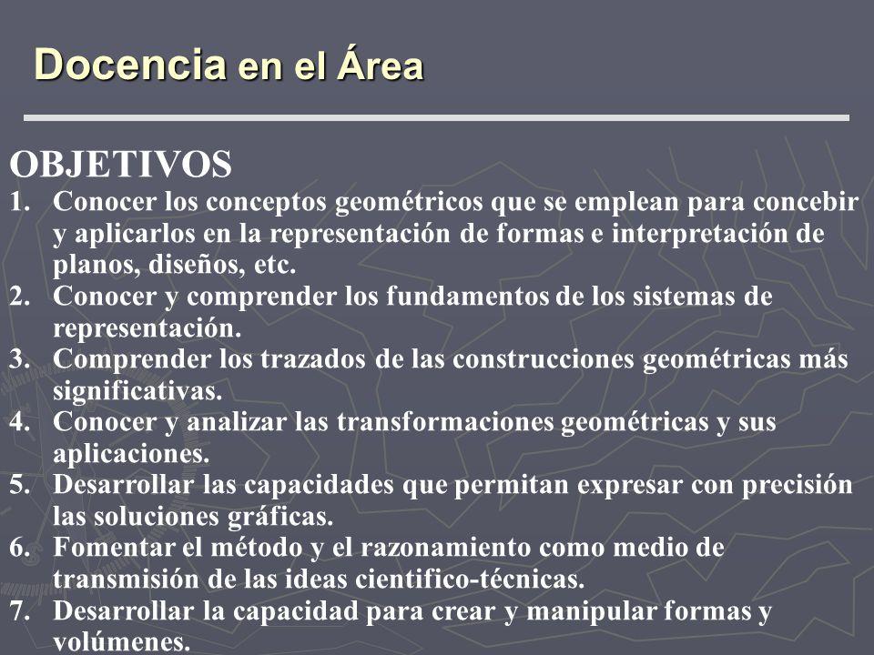 OBJETIVOS 1. Conocer los conceptos geométricos que se emplean para concebir y aplicarlos en la representación de formas e interpretación de planos, di
