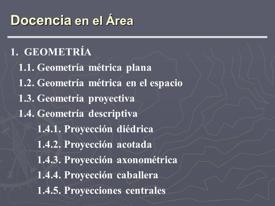 1.GEOMETRÍA 1.1. Geometría métrica plana 1.2. Geometría métrica en el espacio 1.3. Geometría proyectiva 1.4. Geometría descriptiva 1.4.1. Proyección d