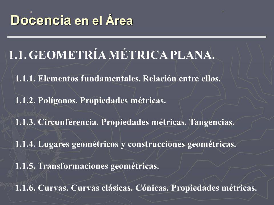 1.1. GEOMETRÍA MÉTRICA PLANA. 1.1.1. Elementos fundamentales. Relación entre ellos. 1.1.2. Polígonos. Propiedades métricas. 1.1.3. Circunferencia. Pro