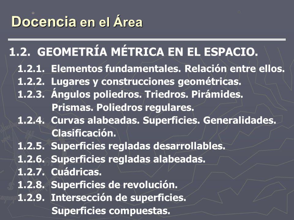 Docencia en el Área 1.2. GEOMETRÍA MÉTRICA EN EL ESPACIO. 1.2.1. Elementos fundamentales. Relación entre ellos. 1.2.2. Lugares y construcciones geomét