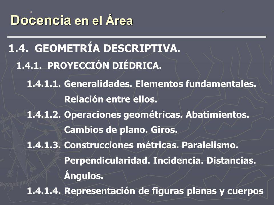 Docencia en el Área 1.4. GEOMETRÍA DESCRIPTIVA. 1.4.1. PROYECCIÓN DIÉDRICA. 1.4.1.1. Generalidades. Elementos fundamentales. Relación entre ellos. 1.4