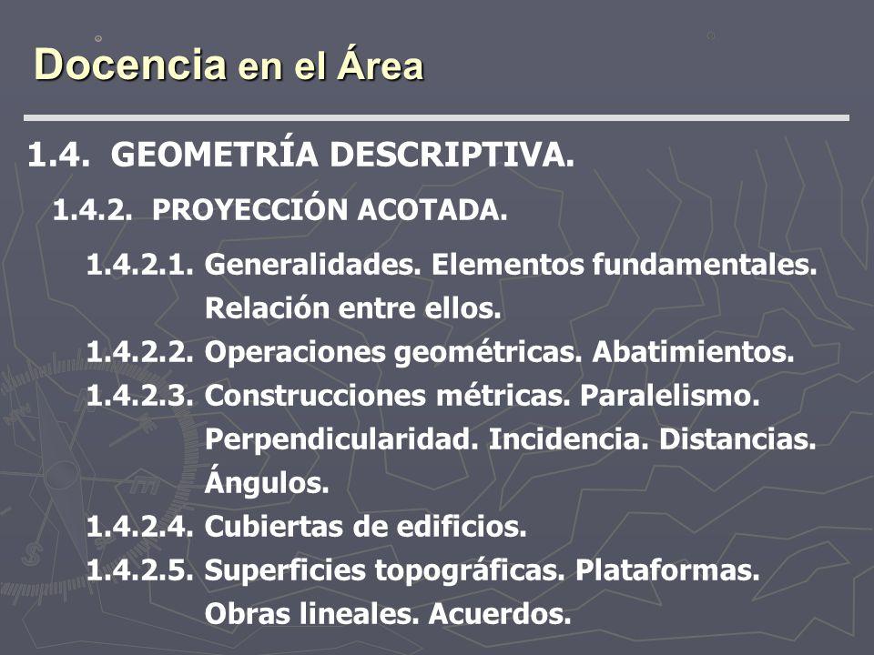 Docencia en el Área 1.4. GEOMETRÍA DESCRIPTIVA. 1.4.2. PROYECCIÓN ACOTADA. 1.4.2.1. Generalidades. Elementos fundamentales. Relación entre ellos. 1.4.