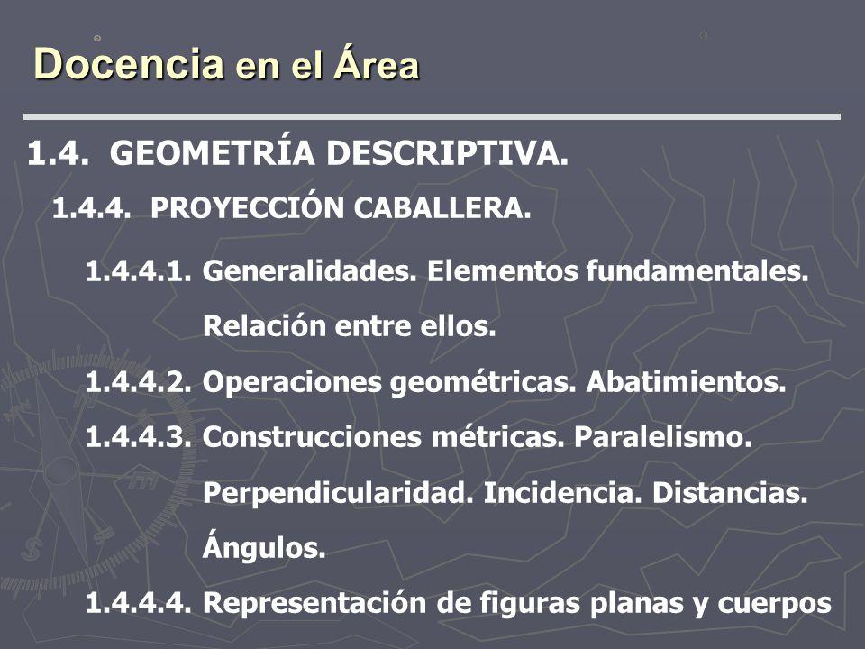 Docencia en el Área 1.4. GEOMETRÍA DESCRIPTIVA. 1.4.4. PROYECCIÓN CABALLERA. 1.4.4.1. Generalidades. Elementos fundamentales. Relación entre ellos. 1.