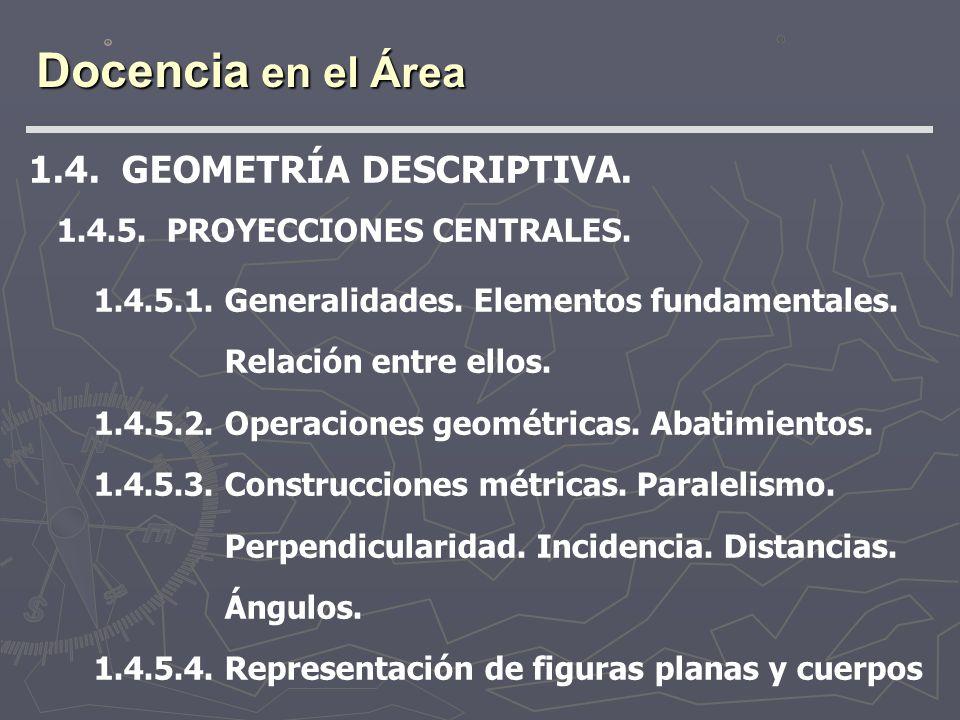 Docencia en el Área 1.4. GEOMETRÍA DESCRIPTIVA. 1.4.5. PROYECCIONES CENTRALES. 1.4.5.1. Generalidades. Elementos fundamentales. Relación entre ellos.