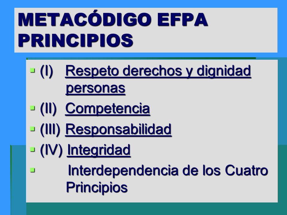 METACÓDIGO EFPA PRINCIPIOS (I) Respeto derechos y dignidad personas (I) Respeto derechos y dignidad personas (II) Competencia (II) Competencia (III) R