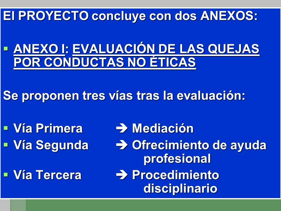 El PROYECTO concluye con dos ANEXOS: ANEXO I: EVALUACIÓN DE LAS QUEJAS POR CONDUCTAS NO ÉTICAS ANEXO I: EVALUACIÓN DE LAS QUEJAS POR CONDUCTAS NO ÉTIC