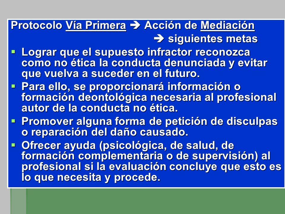 Protocolo Vía Primera Acción de Mediación siguientes metas siguientes metas Lograr que el supuesto infractor reconozca como no ética la conducta denun