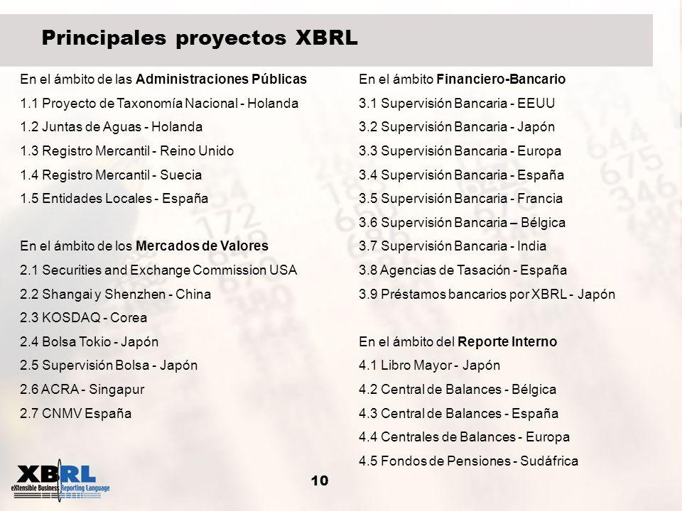 10 Principales proyectos XBRL En el ámbito de las Administraciones Públicas 1.1 Proyecto de Taxonomía Nacional - Holanda 1.2 Juntas de Aguas - Holanda