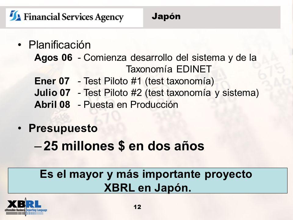 12 Japón Planificación Agos 06- Comienza desarrollo del sistema y de la Taxonomía EDINET Ener 07- Test Piloto #1 (test taxonomía) Julio 07- Test Pilot