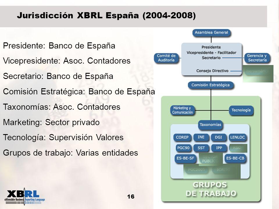 16 Jurisdicción XBRL España (2004-2008) Presidente: Banco de España Vicepresidente: Asoc. Contadores Secretario: Banco de España Comisión Estratégica: