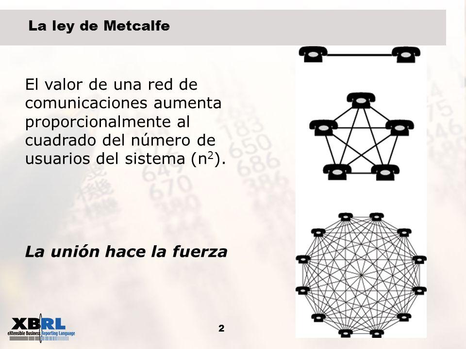 2 La ley de Metcalfe El valor de una red de comunicaciones aumenta proporcionalmente al cuadrado del número de usuarios del sistema (n 2 ). La unión h
