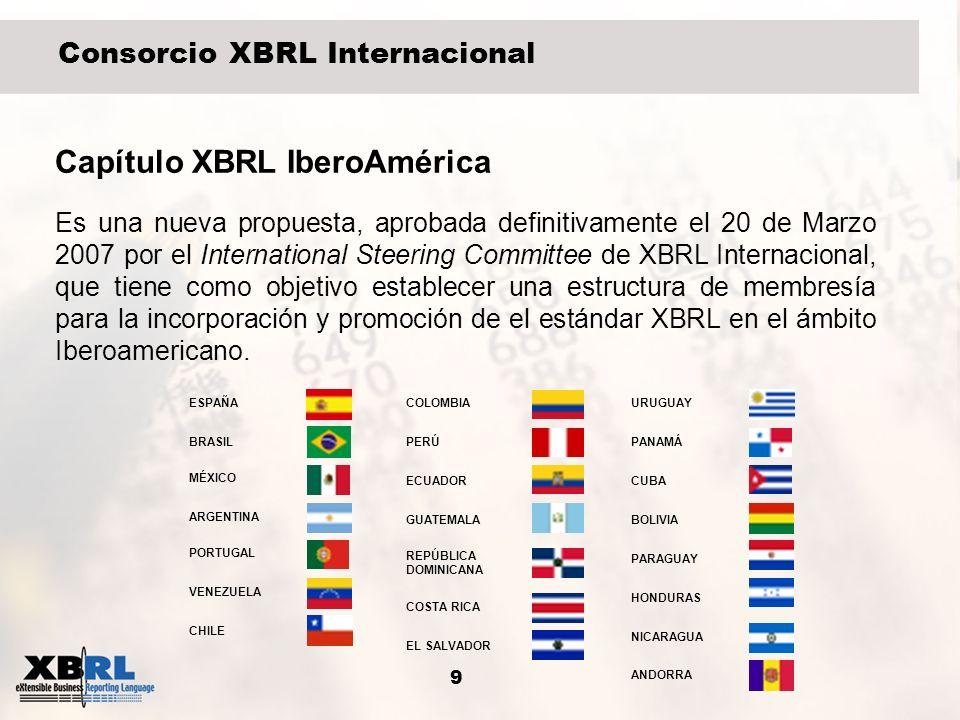 9 Consorcio XBRL Internacional Capítulo XBRL IberoAmérica Es una nueva propuesta, aprobada definitivamente el 20 de Marzo 2007 por el International St