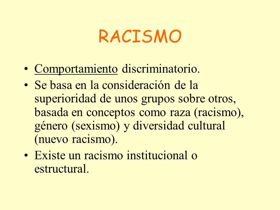 PROYECTO RACISMO Y ADOLESCENCIA Algunas respuestas a interrogantes difíciles Los primeros momentos: llegada y adaptación E.