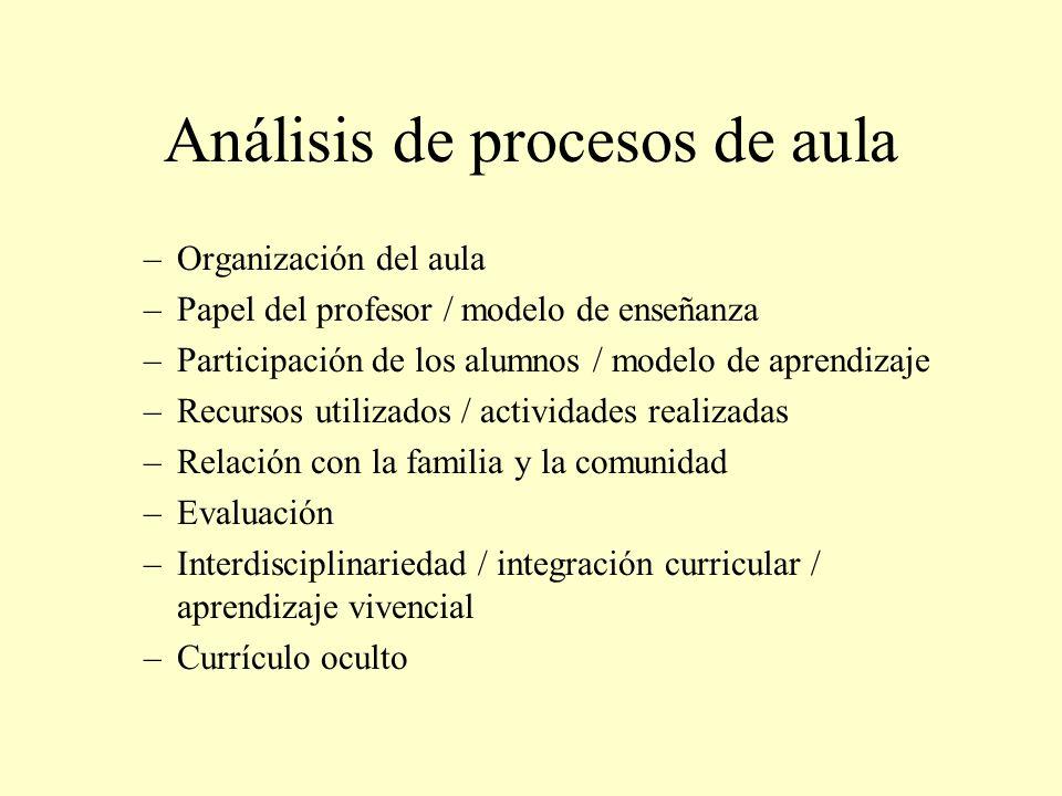 Análisis de procesos de aula –Organización del aula –Papel del profesor / modelo de enseñanza –Participación de los alumnos / modelo de aprendizaje –R