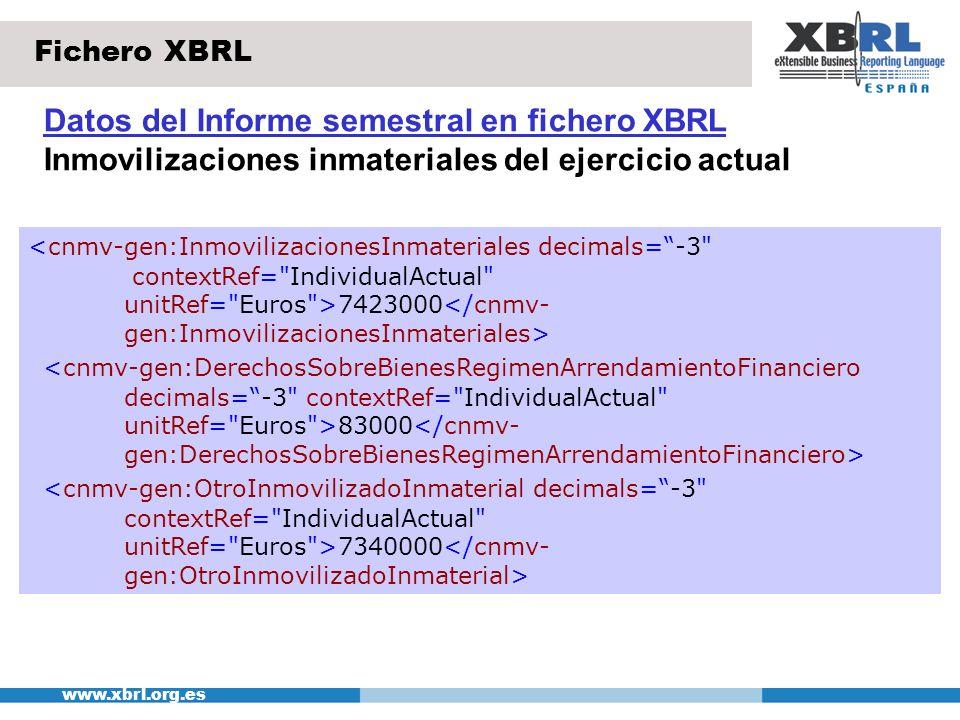 www.xbrl.org.es Datos del Informe semestral en fichero XBRL Inmovilizaciones inmateriales del ejercicio actual Fichero XBRL <cnmv-gen:Inmovilizaciones