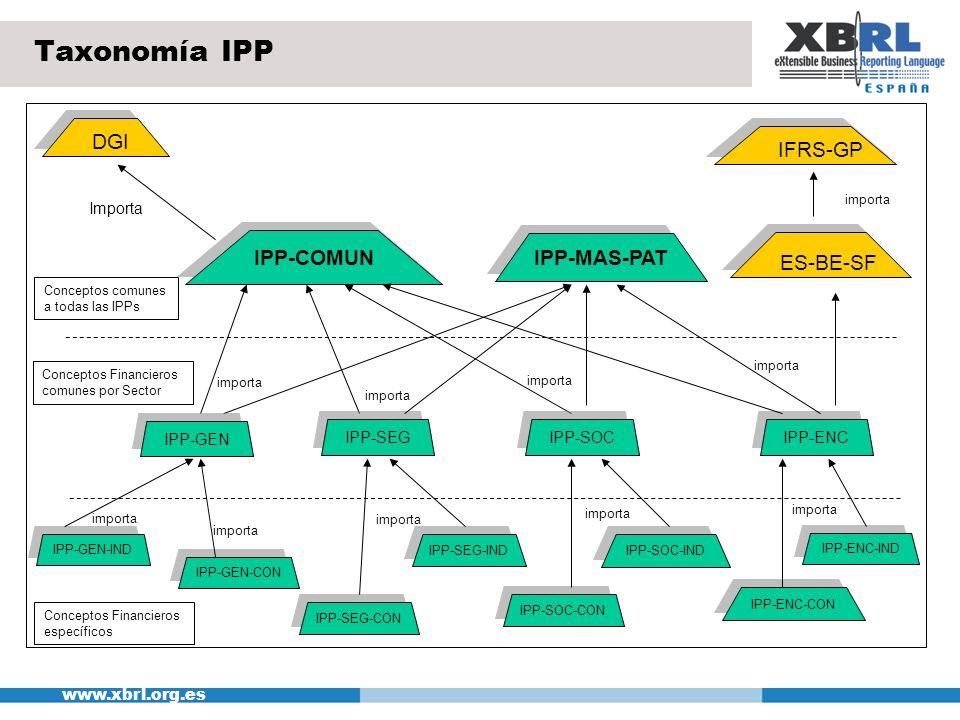 www.xbrl.org.es IPP-SOC-IND IPP-COMUN importa IPP-SEG-IND IPP-ENC-IND importa Importa IPP-GEN-IND IPP-GEN-CON IPP-MAS-PAT IPP-SEG-CON IPP-SOC-CON IPP-