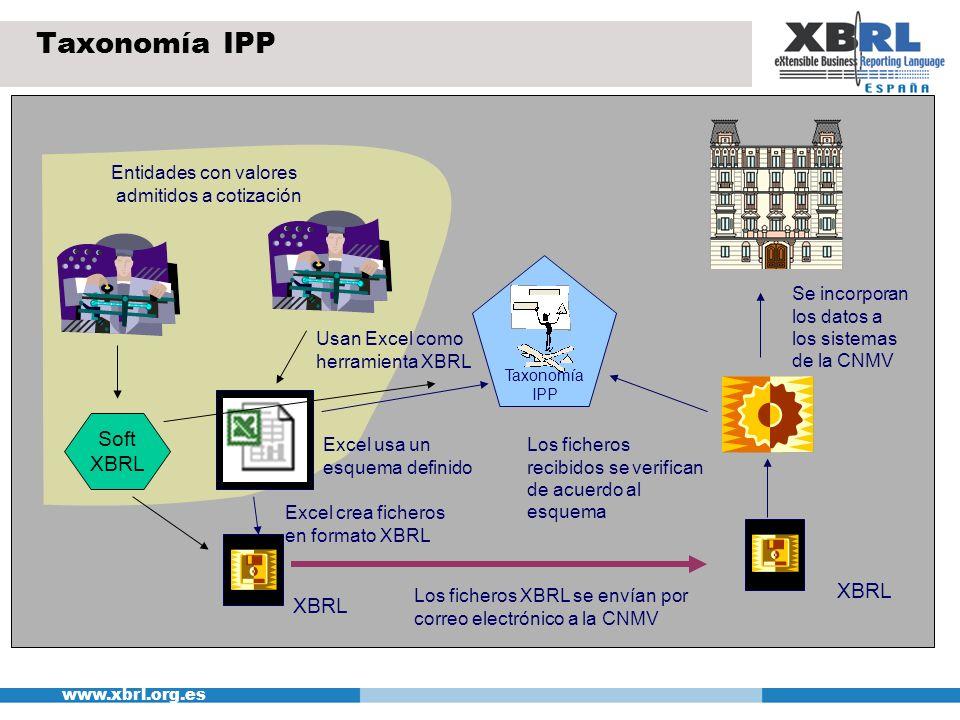 www.xbrl.org.es XBRL Taxonomía IPP Usan Excel como herramienta XBRL Excel usa un esquema definido Excel crea ficheros en formato XBRL Los ficheros XBR
