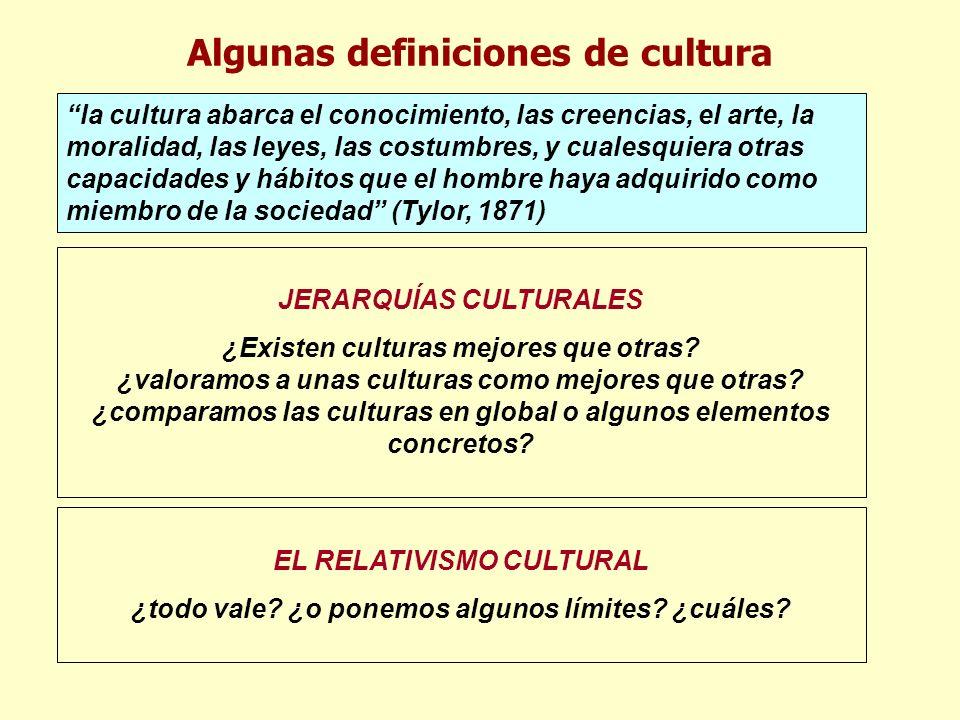 Algunas definiciones de cultura la cultura abarca el conocimiento, las creencias, el arte, la moralidad, las leyes, las costumbres, y cualesquiera otr
