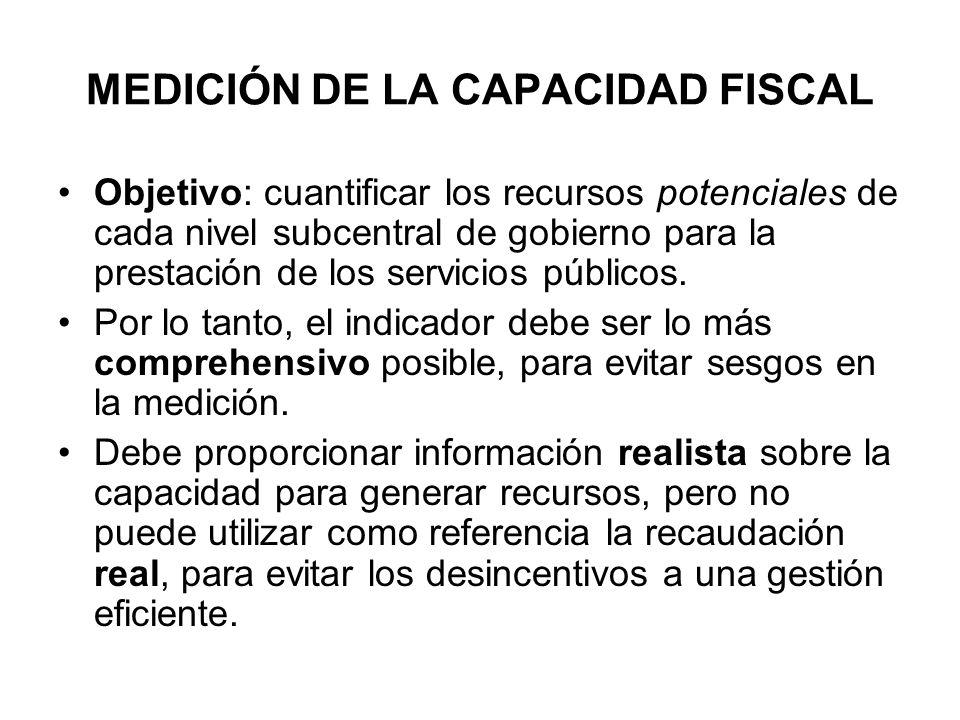 MEDICIÓN DE LA CAPACIDAD FISCAL Objetivo: cuantificar los recursos potenciales de cada nivel subcentral de gobierno para la prestación de los servicio