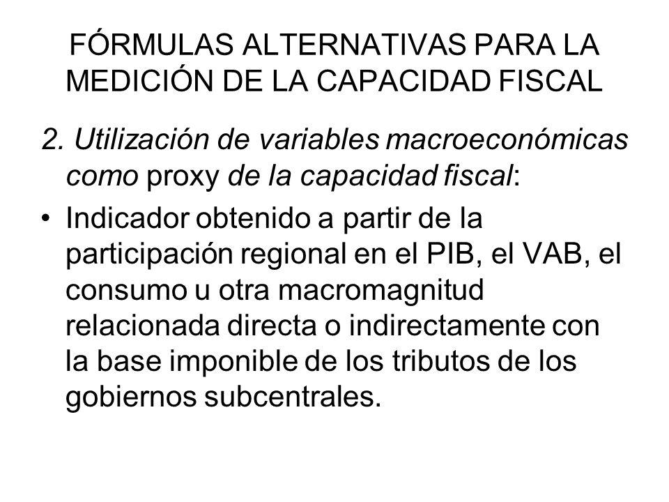 FÓRMULAS ALTERNATIVAS PARA LA MEDICIÓN DE LA CAPACIDAD FISCAL 2. Utilización de variables macroeconómicas como proxy de la capacidad fiscal: Indicador