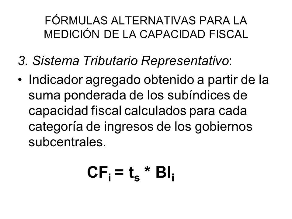 FÓRMULAS ALTERNATIVAS PARA LA MEDICIÓN DE LA CAPACIDAD FISCAL 3. Sistema Tributario Representativo: Indicador agregado obtenido a partir de la suma po