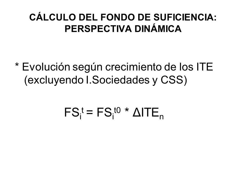 CÁLCULO DEL FONDO DE SUFICIENCIA: PERSPECTIVA DINÁMICA * Evolución según crecimiento de los ITE (excluyendo I.Sociedades y CSS) FS i t = FS i t0 * ΔIT