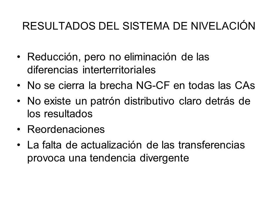 RESULTADOS DEL SISTEMA DE NIVELACIÓN Reducción, pero no eliminación de las diferencias interterritoriales No se cierra la brecha NG-CF en todas las CA