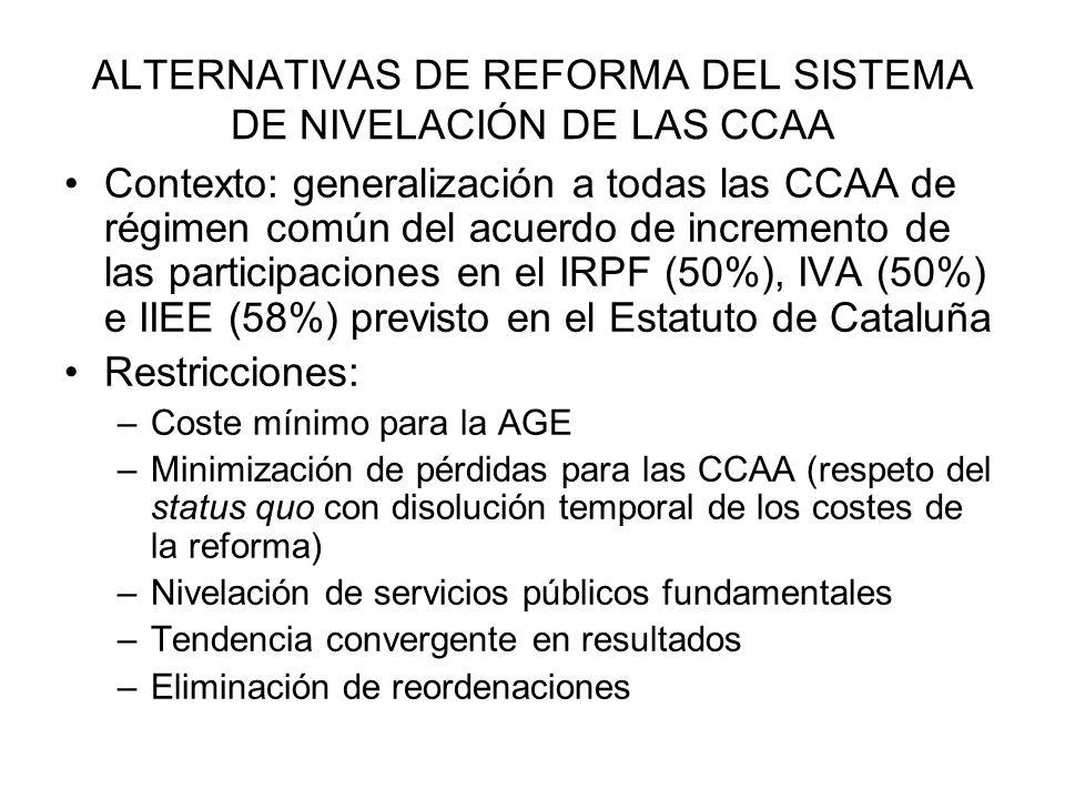 ALTERNATIVAS DE REFORMA DEL SISTEMA DE NIVELACIÓN DE LAS CCAA Contexto: generalización a todas las CCAA de régimen común del acuerdo de incremento de