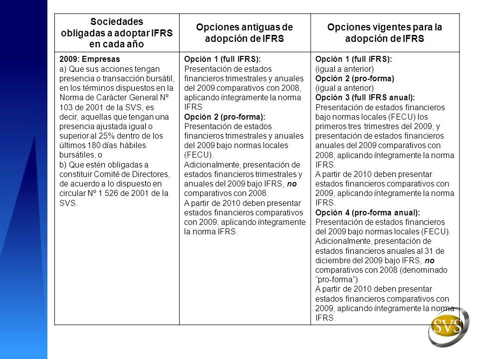 Sociedades obligadas a adoptar IFRS en cada año Opciones antiguas de adopción de IFRS Opciones vigentes para la adopción de IFRS 2010: Las sociedades emisoras de valores de oferta pública que no cumplan con las condiciones de a) y b) anteriores.