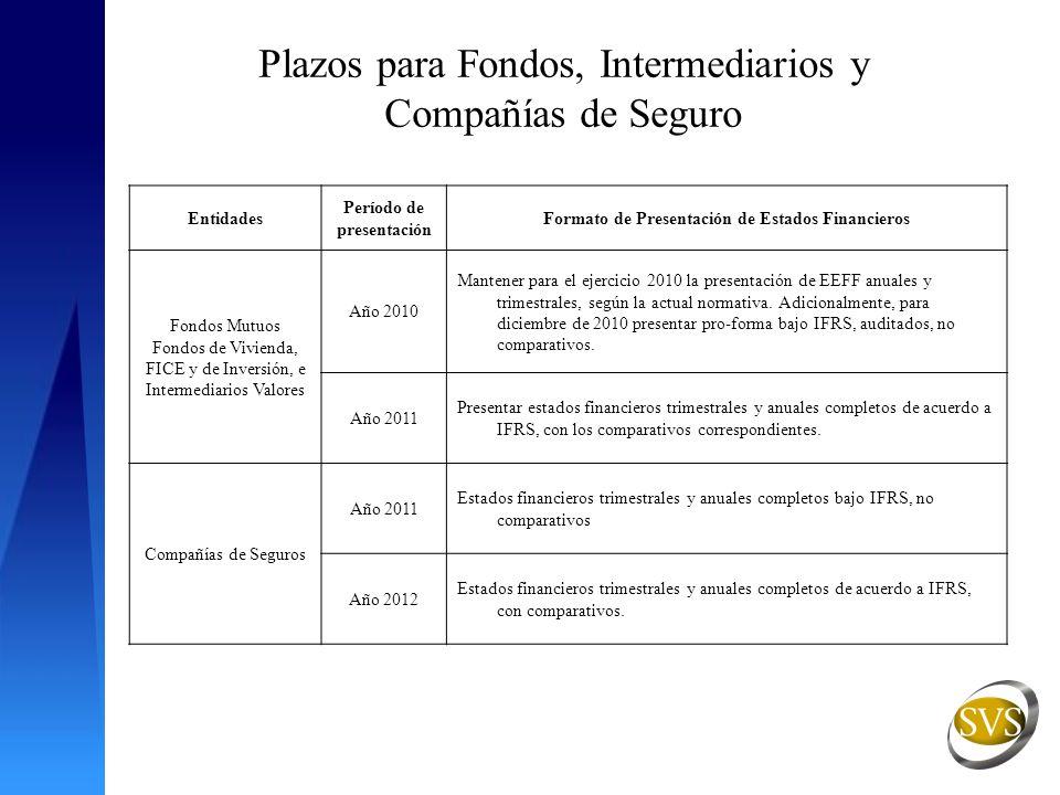Compañías que declararon que adoptarán en 2009 (Circular 485 noviembre 2008) Nota: Finalmente el 30 de mayo entregaron EEFF bajo IFRS Full 84 sociedades y Pro-forma 2