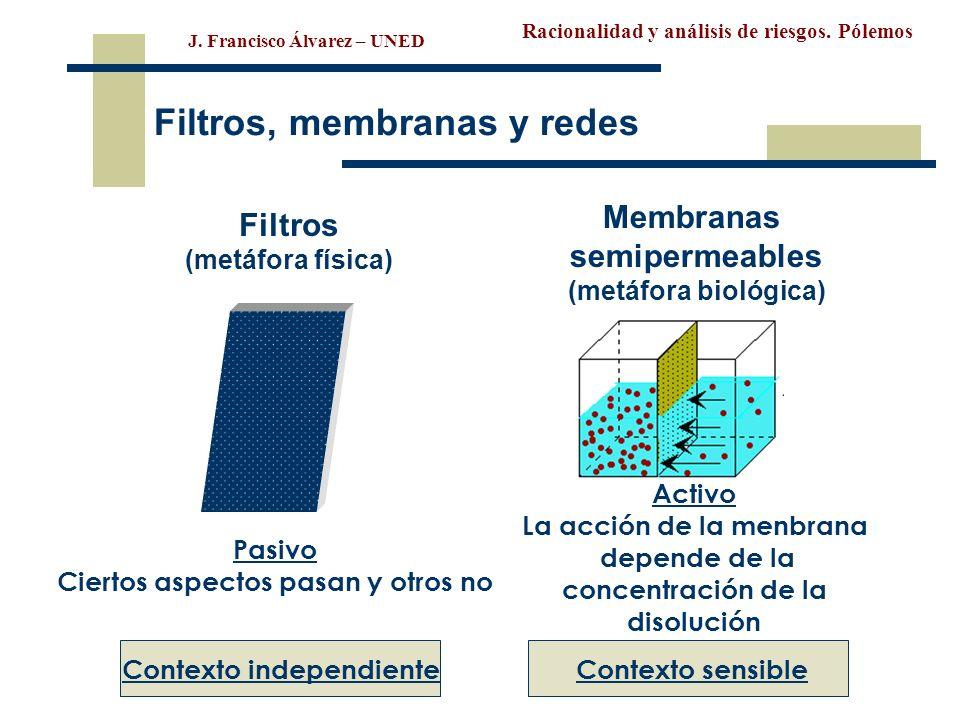 Racionalidad y análisis de riesgos. Pólemos J. Francisco Álvarez – UNED Filtros, membranas y redes Filtros (metáfora física) Membranas semipermeables