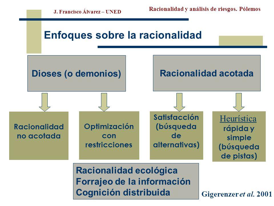 Racionalidad y análisis de riesgos. Pólemos J. Francisco Álvarez – UNED Enfoques sobre la racionalidad Gigerenzer et al. 2001 Dioses (o demonios) Raci